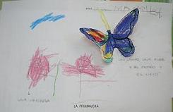 y las mariposas inundaron nuestros trabajos!!!!!!!!